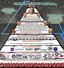 Bilderberg ceux qui tirent les ficelles
